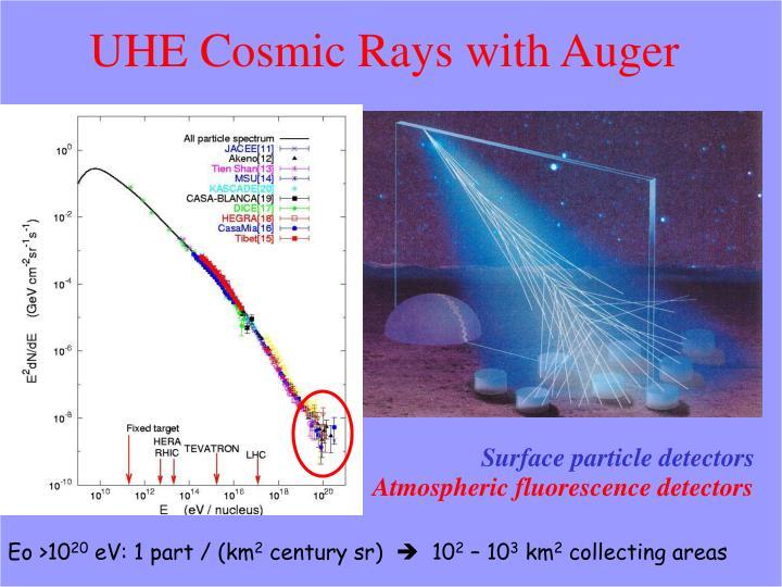 Atmospheric fluorescence detectors