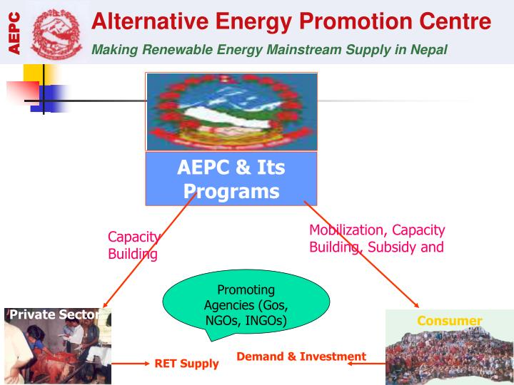 AEPC & Its Programs