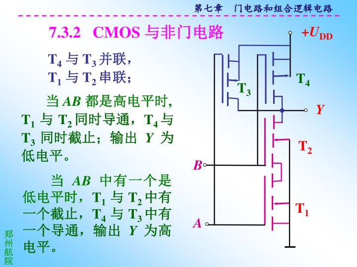 7.3.2   CMOS
