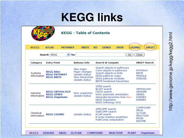 KEGG links