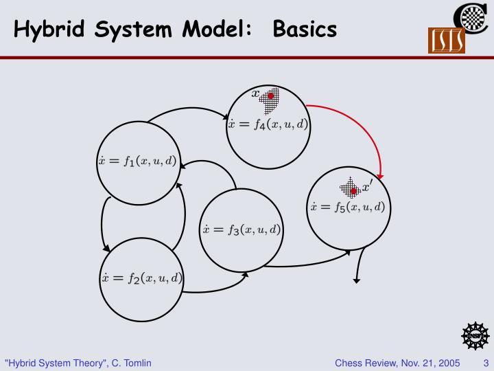 Hybrid System Model:  Basics
