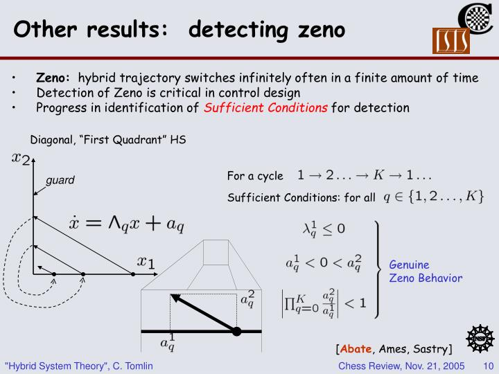Other results:  detecting zeno