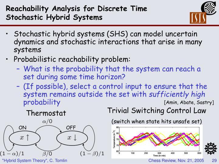 Reachability Analysis for Discrete Time
