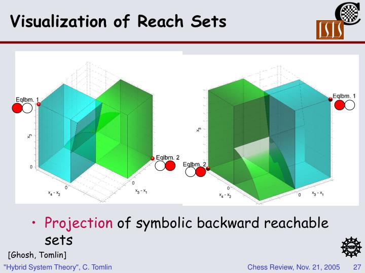 Visualization of Reach Sets