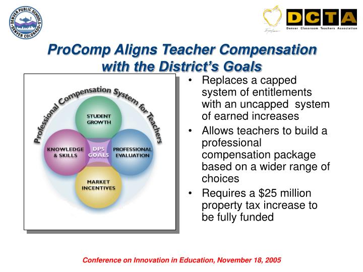 ProComp Aligns Teacher Compensation with the District's Goals