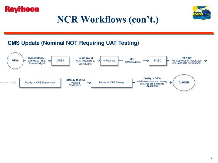 NCR Workflows (con't.)