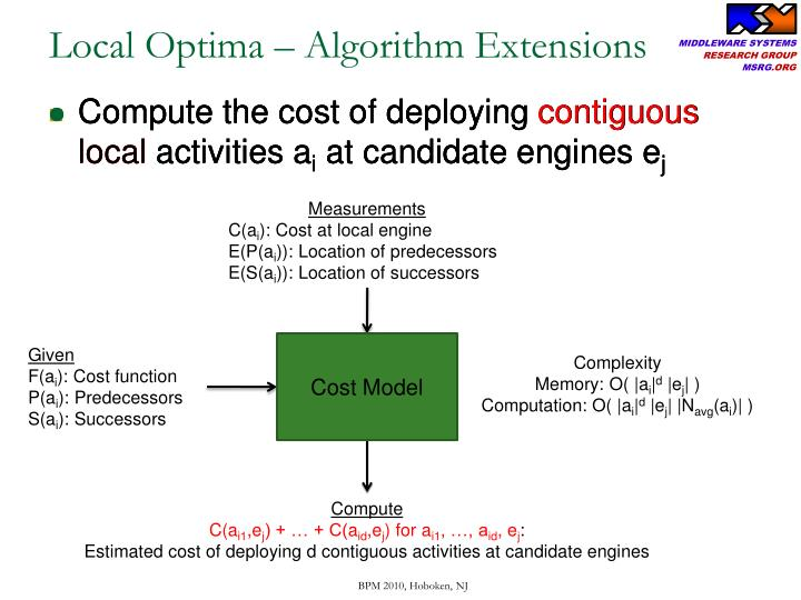 Local Optima – Algorithm Extensions