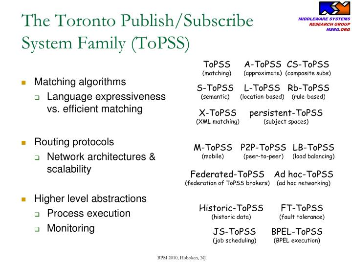 The Toronto Publish/Subscribe System Family (ToPSS)