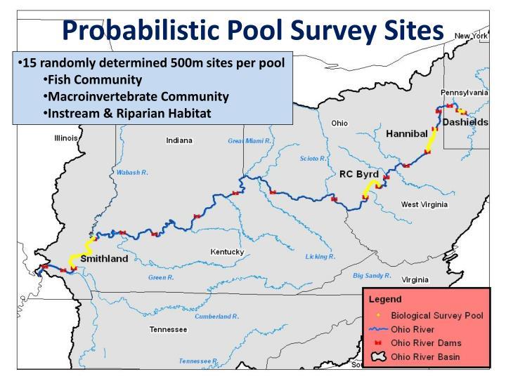 Probabilistic Pool Survey Sites