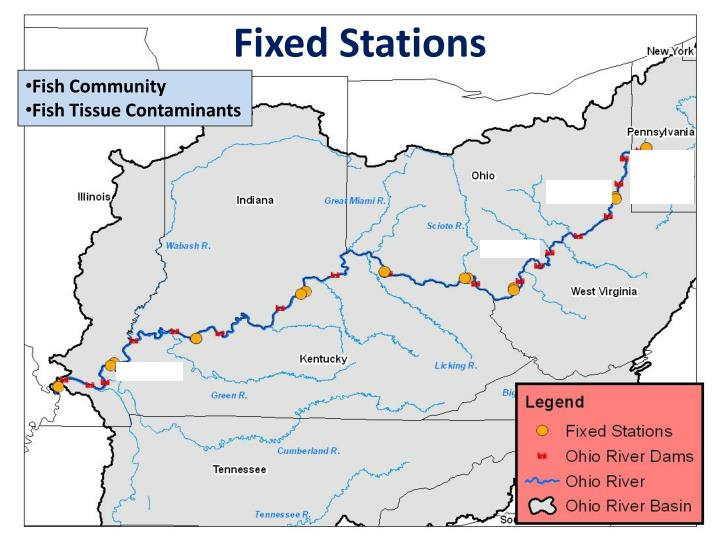Fixed Stations