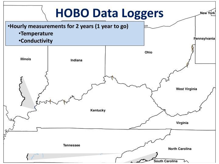 HOBO Data Loggers