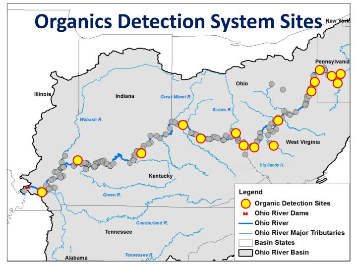 Organics Detection System Sites
