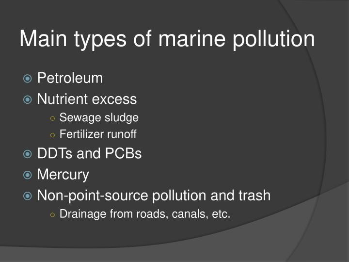 Main types of marine pollution