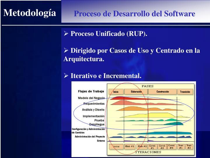 Proceso Unificado (RUP).