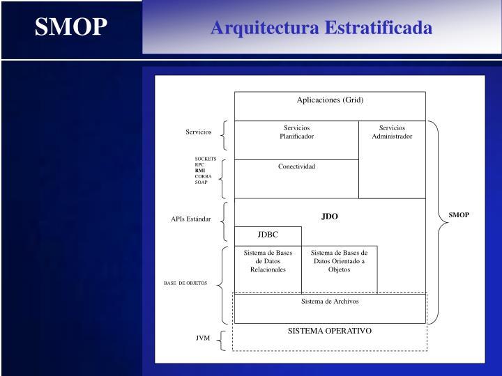 Aplicaciones (Grid)