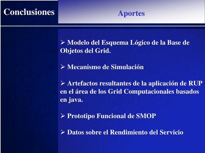 Modelo del Esquema Lógico de la Base de Objetos del Grid.