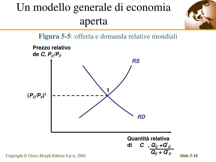 Un modello generale di economia aperta