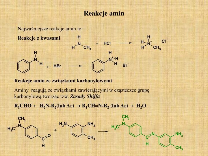 Reakcje amin