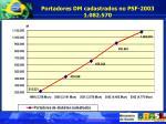 portadores dm cadastrados no psf 2003 1 082 570