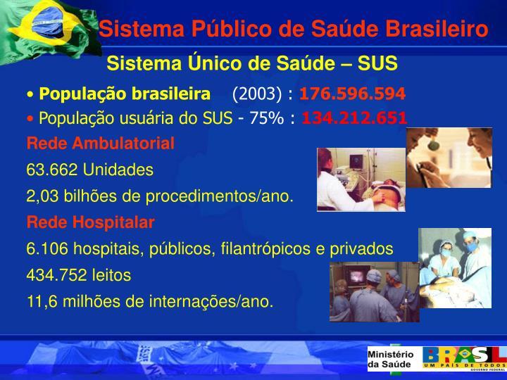 Sistema Pblico de Sade Brasileiro