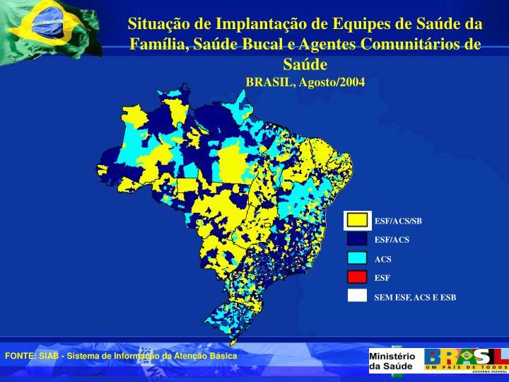 Situao de Implantao de Equipes de Sade da Famlia, Sade Bucal e Agentes Comunitrios de Sade