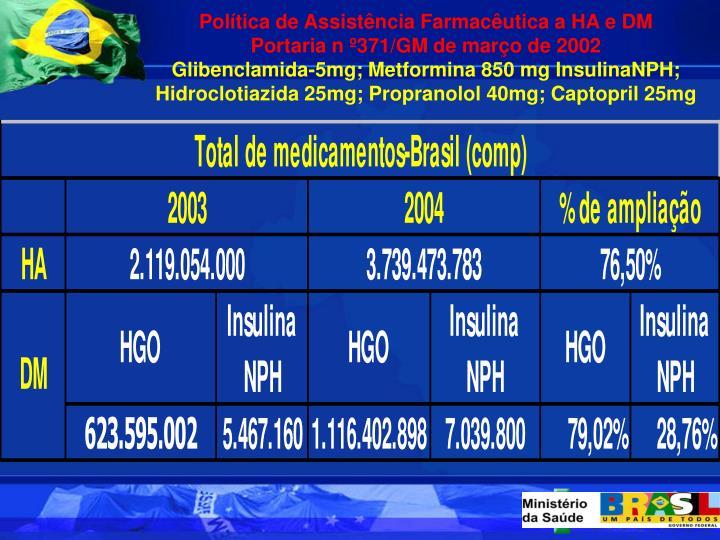 Poltica de Assistncia Farmacutica a HA e DM