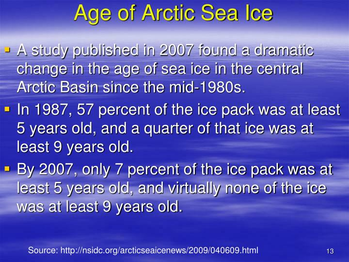 Age of Arctic Sea Ice