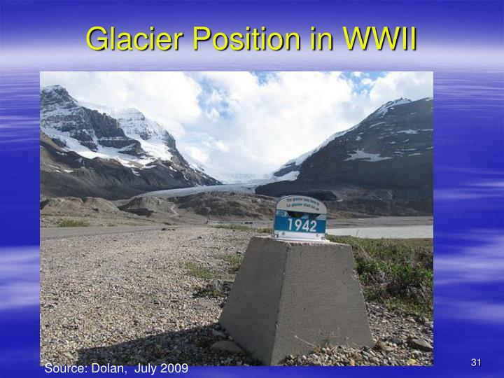 Glacier Position in WWII
