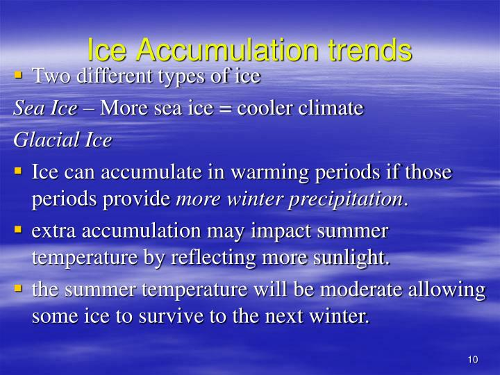 Ice Accumulation trends
