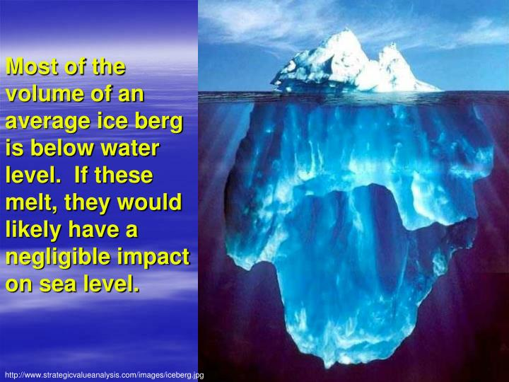 Most of the volume of an average ice berg is below water level.  If these melt, they would likely have a negligible impact on sea level.