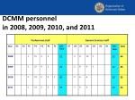 dcmm personnel in 2008 2009 2010 and 2011