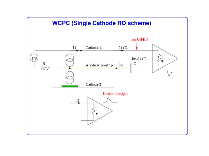 WCPC (Single Cathode RO scheme)