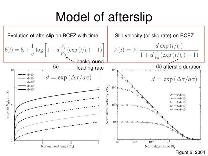 Model of afterslip