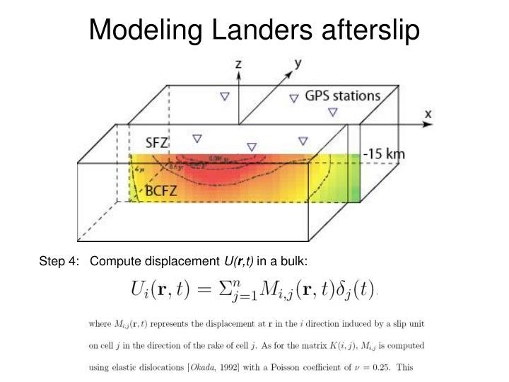 Modeling Landers afterslip