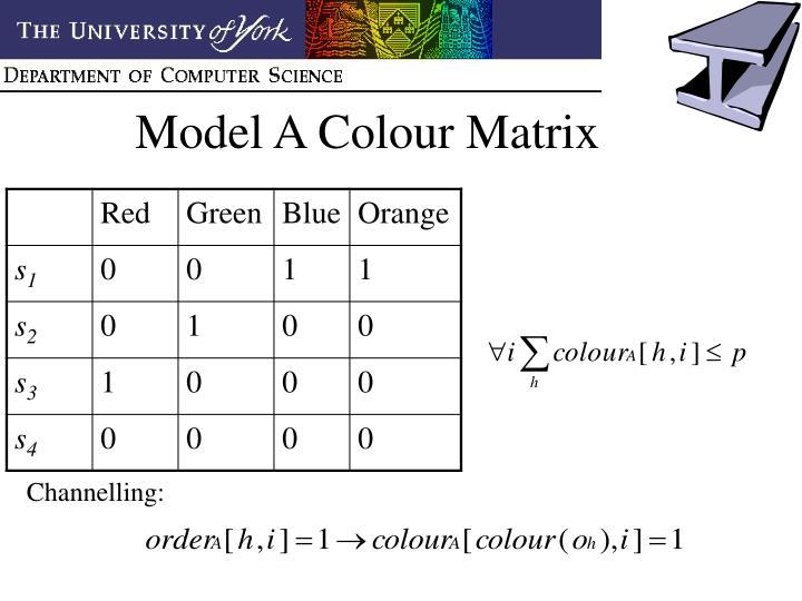 Model A Colour Matrix