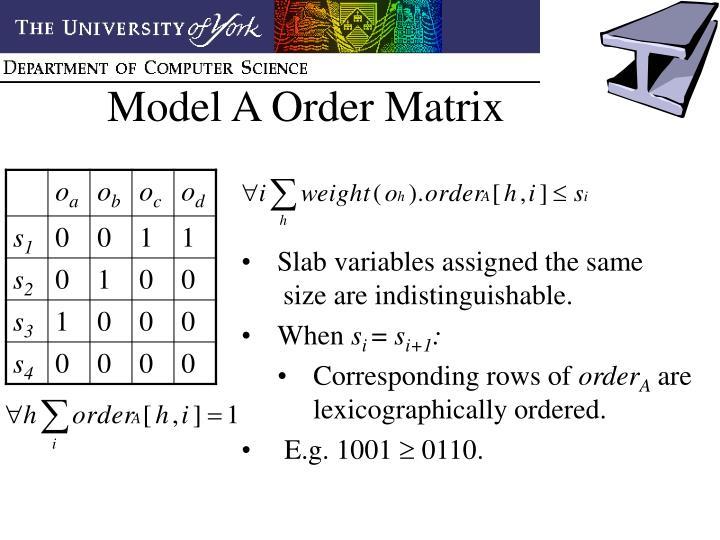 Model A Order Matrix