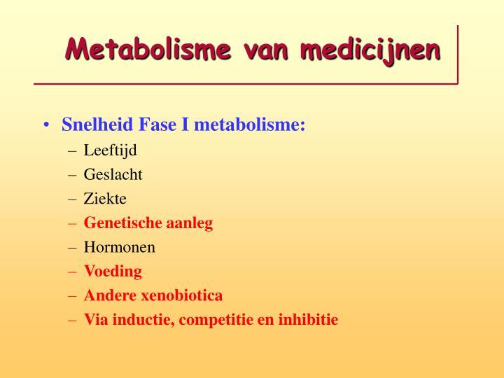Metabolisme van medicijnen
