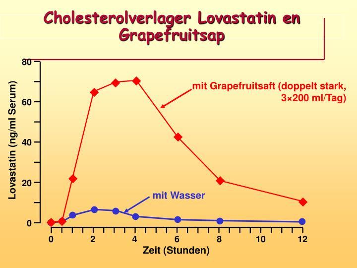 mit Grapefruitsaft (doppelt stark, 3×200 ml/Tag)