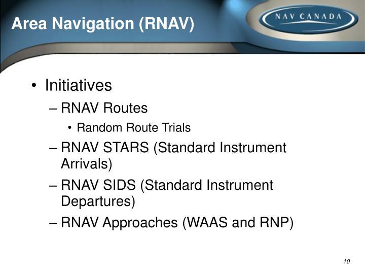 Area Navigation (RNAV)