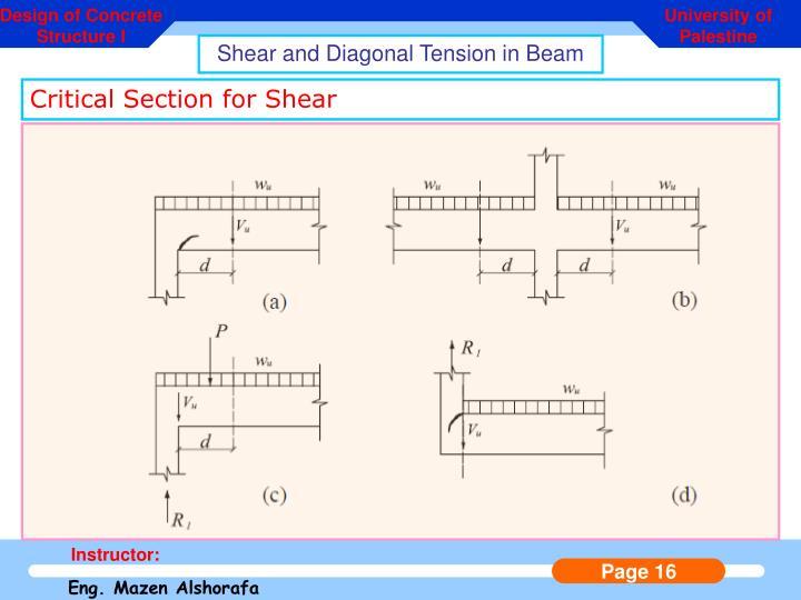 Design of Concrete Structure I