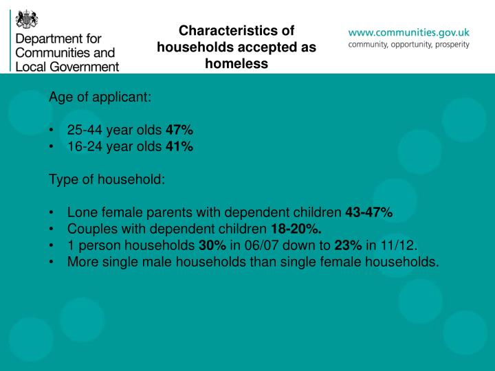 Characteristics of households accepted as homeless