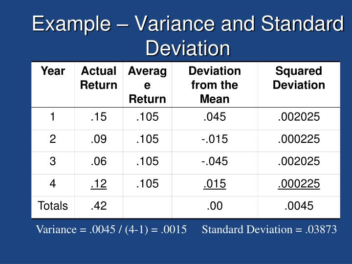 Example – Variance and Standard Deviation