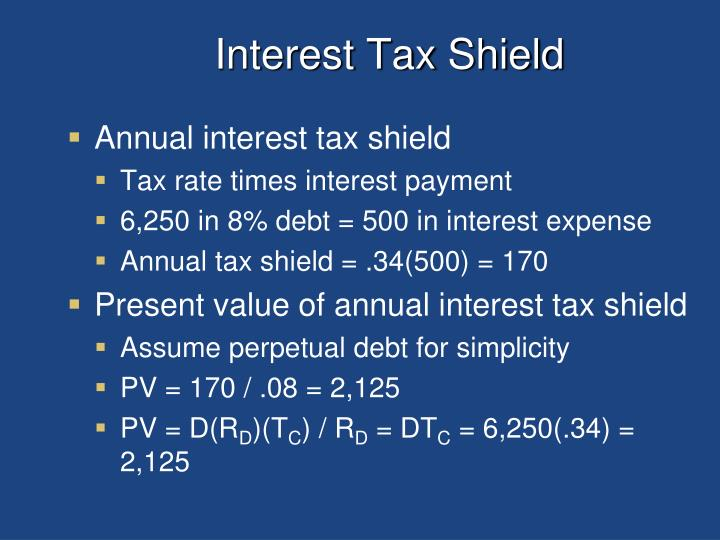 Interest Tax Shield