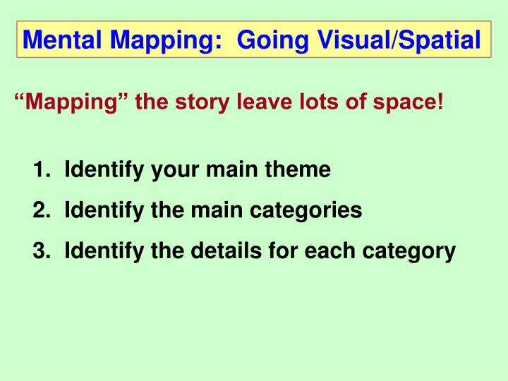 Mental Mapping:
