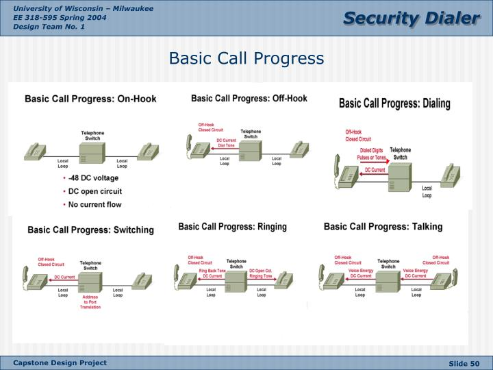Basic Call Progress