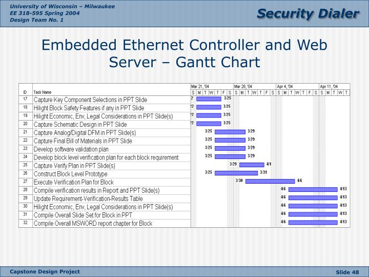 Embedded Ethernet Controller and Web Server – Gantt Chart