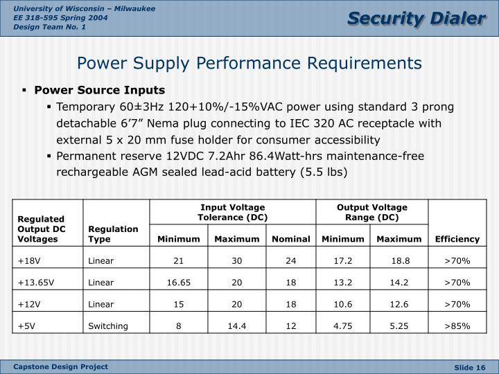 Power Supply Performance Requirements