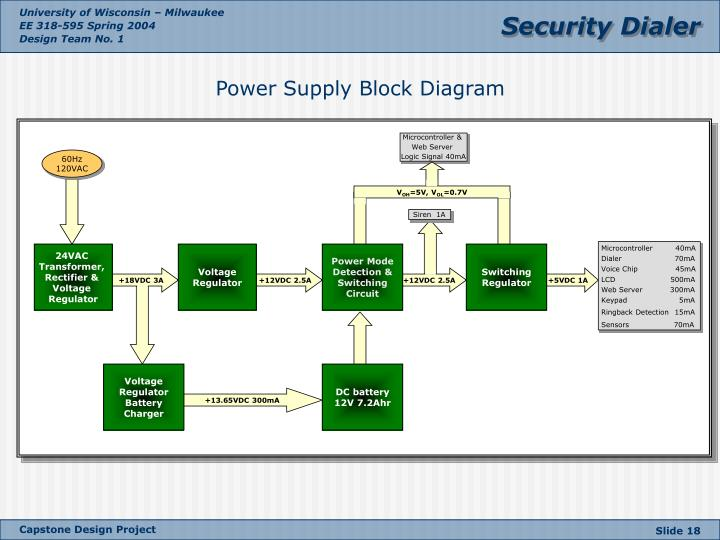 Power Supply Block Diagram