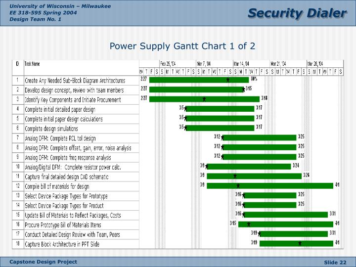Power Supply Gantt Chart 1 of 2