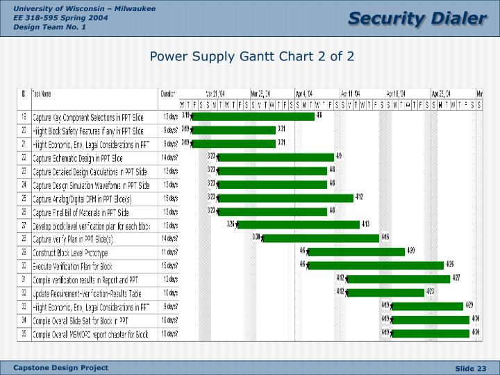 Power Supply Gantt Chart 2 of 2
